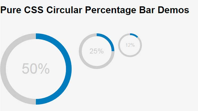 Pure CSS Circular Percentage Bar